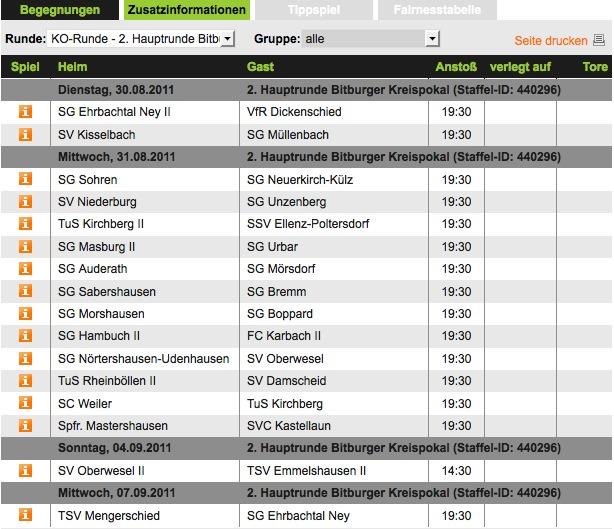 2. Hauptrunde Bitburger Kreispokal