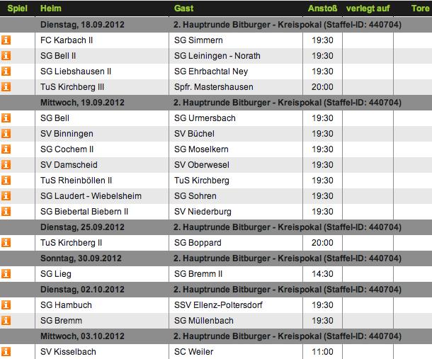 2. Hauptrunde Bitburger - Kreispokal