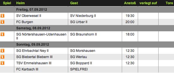 5. Spieltag Kreisliga C