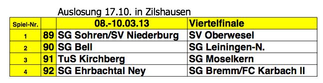 Viertelfinale Bitburger Kreispokal